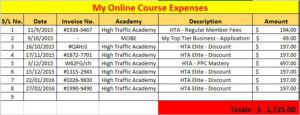 eLearnHubs-My-Online-Course-Expenses